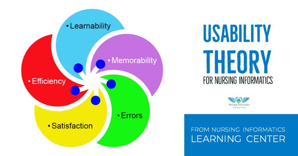 Usability Theory