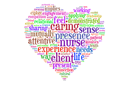 Nursing Tag Cloud