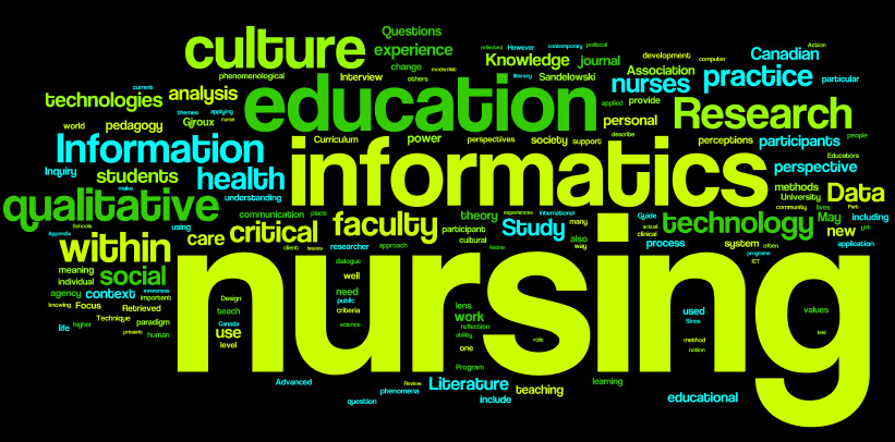 PhD Proposal Tag Cloud