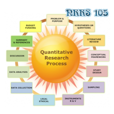 NRRS 105: Quantitative Research & Tech