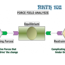NRTH 102: Lewin Change Theory