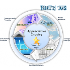 NRTH 103: Appreciative Inquiry