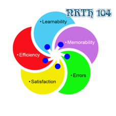 NRTH 104: Usability Theory